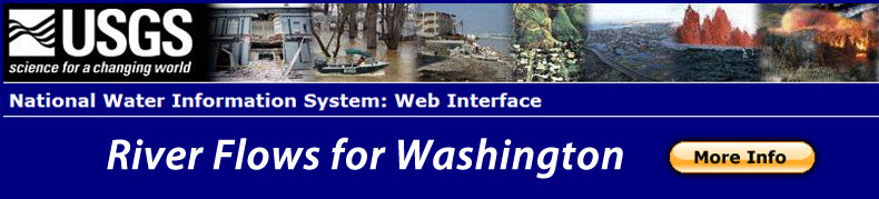 River Flows for Washington State